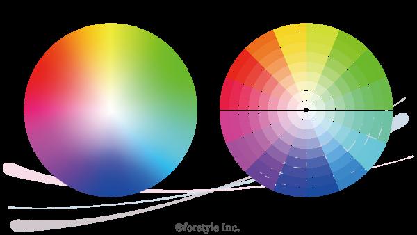 パーソナルカラー三属性:明度